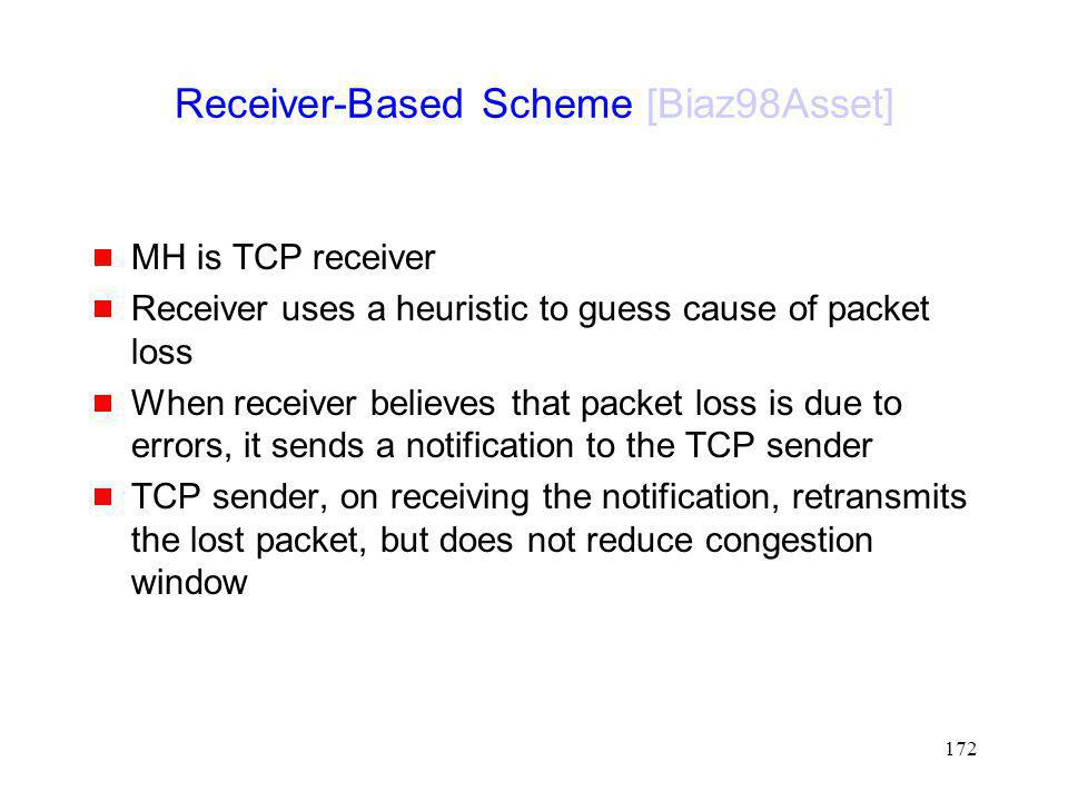 Receiver-Based Scheme [Biaz98Asset]